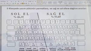 e-klavye
